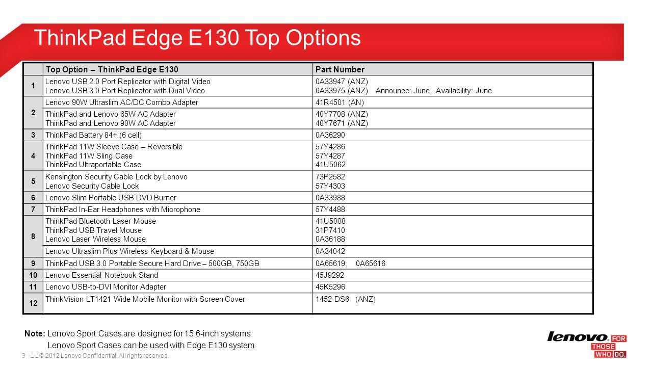 ThinkPad Edge E130 Top Options