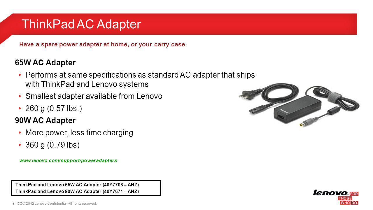 ThinkPad AC Adapter 65W AC Adapter