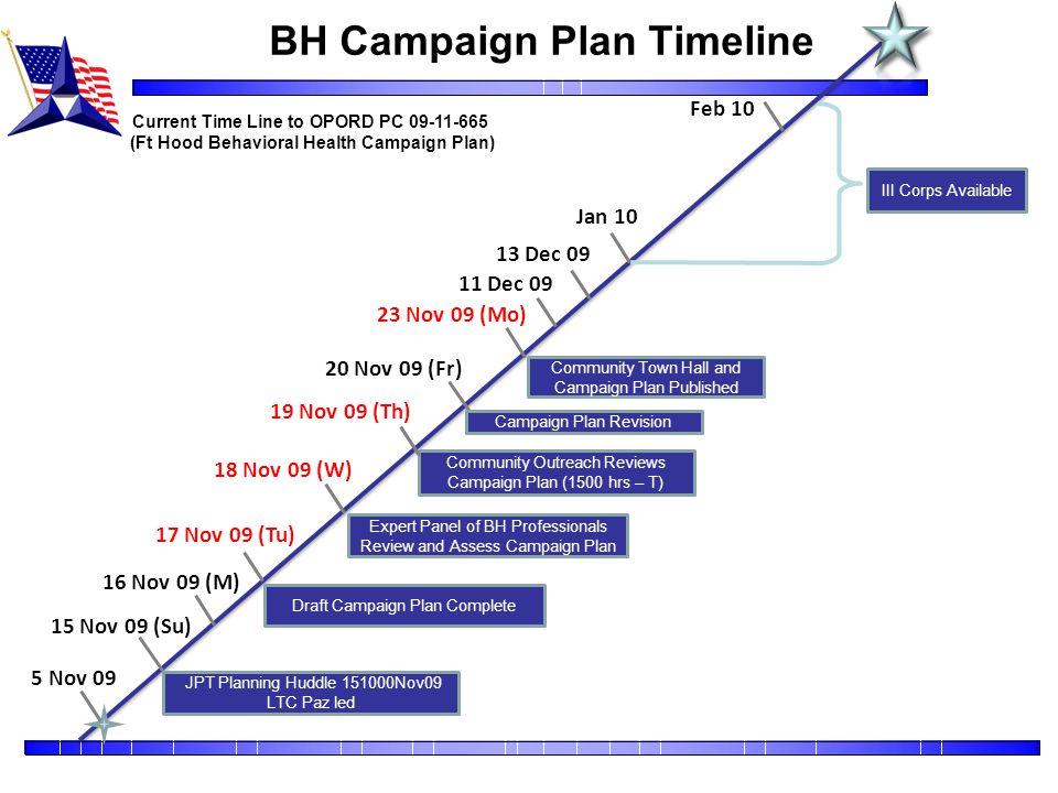 BH Campaign Plan Timeline