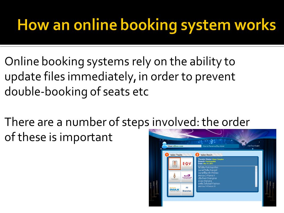 How an online booking system works