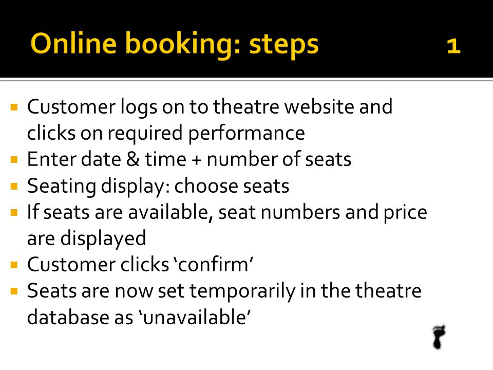 Online booking: steps 1 Customer logs on to theatre website and clicks on required performance.