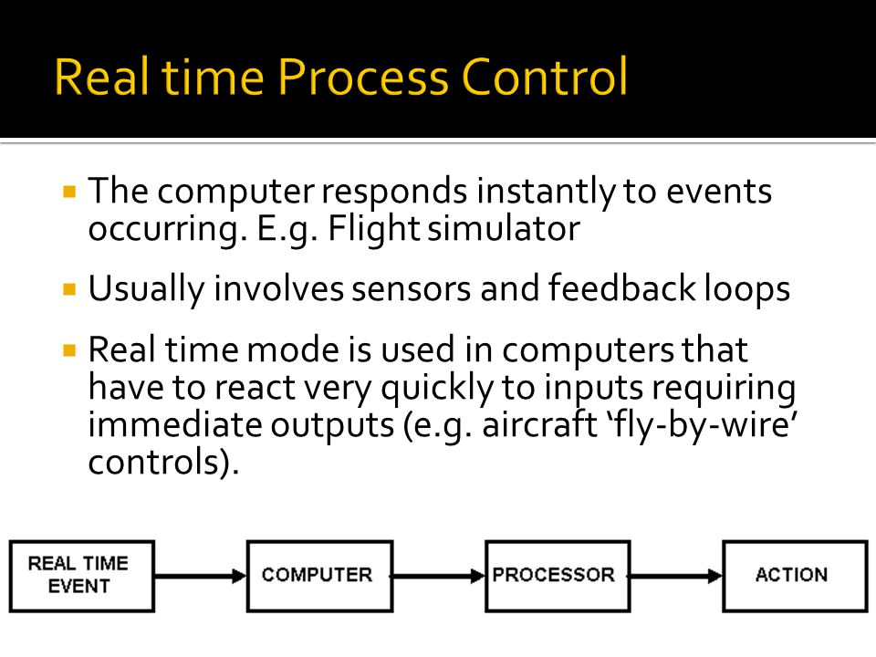 Real time Process Control