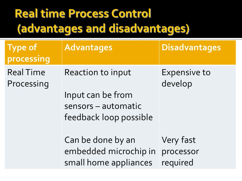 Real time Process Control (advantages and disadvantages)