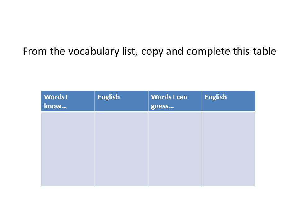 From the vocabulary list, copy and complete this table