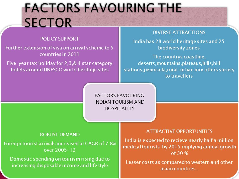 FACTORS FAVOURING THE SECTOR