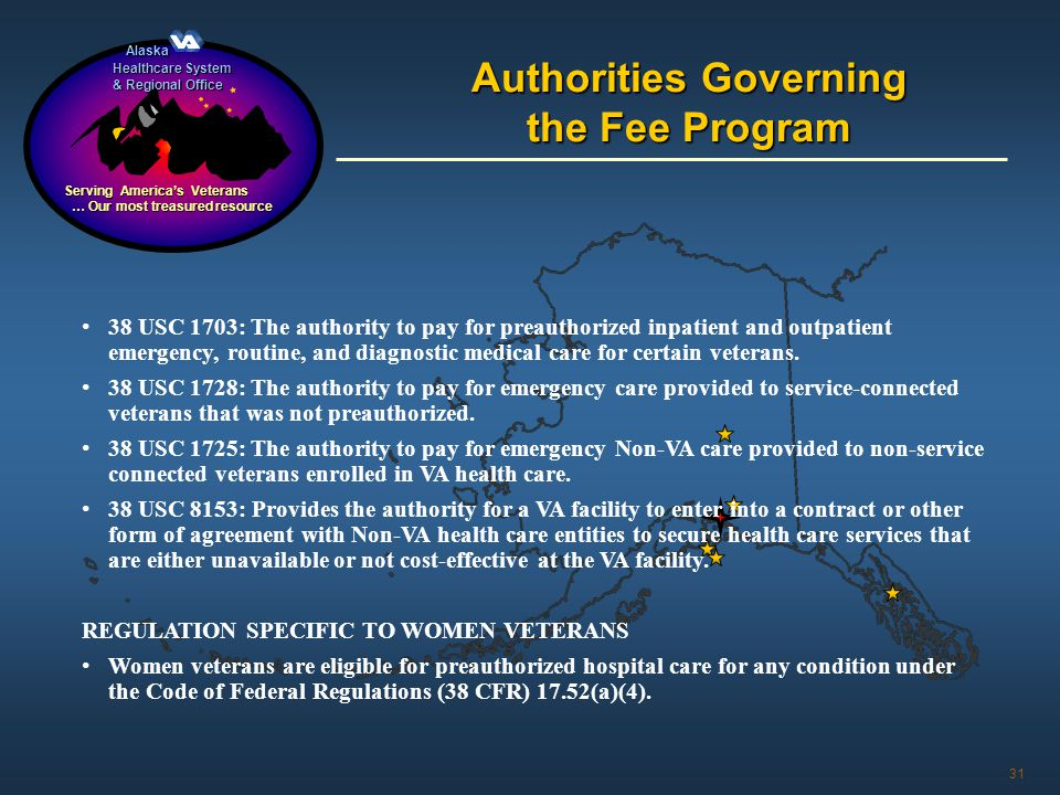 Authorities Governing the Fee Program