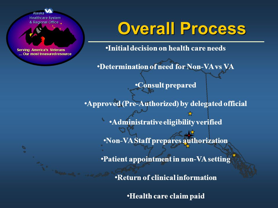 Overall Process Initial decision on health care needs