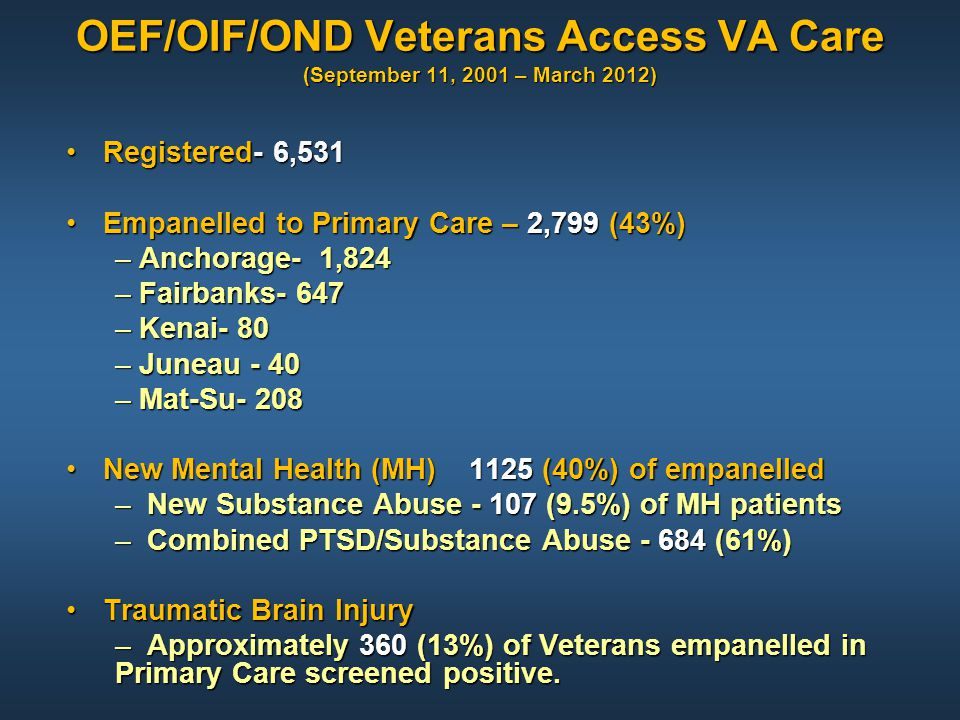 OEF/OIF/OND Veterans Access VA Care (September 11, 2001 – March 2012)