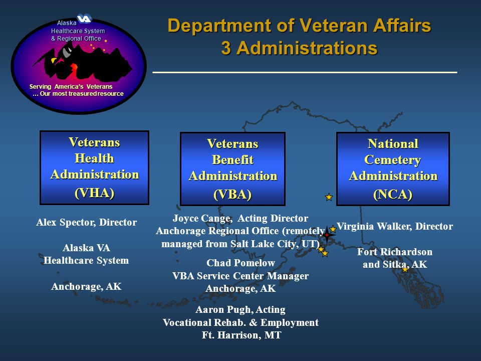 Department of Veteran Affairs 3 Administrations
