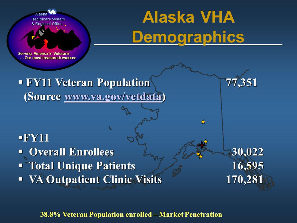Alaska VHA Demographics