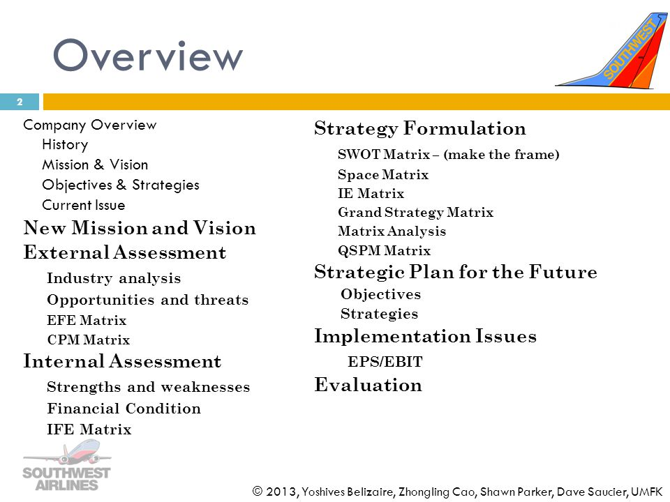 Overview Strategy Formulation SWOT Matrix – (make the frame)