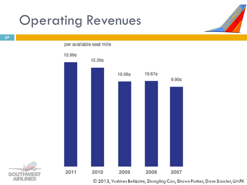 Operating Revenues © 2013, Yoshives Belizaire, Zhongling Cao, Shawn Parker, Dave Saucier, UMFK