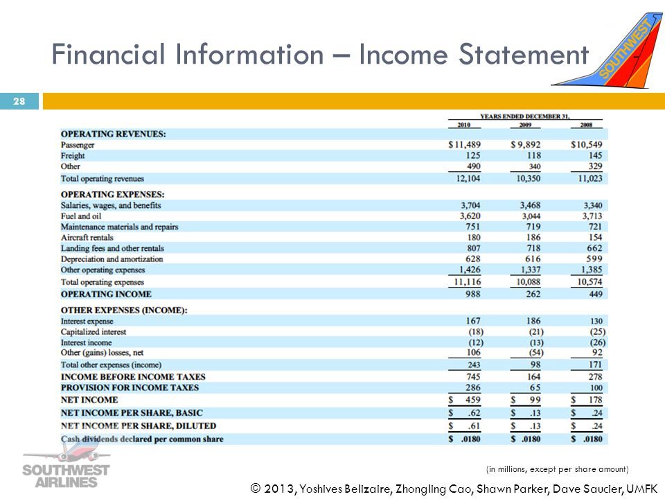 Financial Information – Income Statement