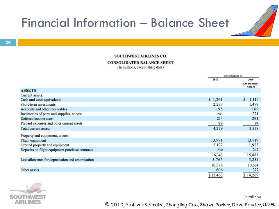 Financial Information – Balance Sheet