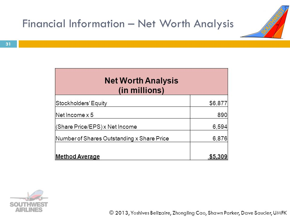 Financial Information – Net Worth Analysis