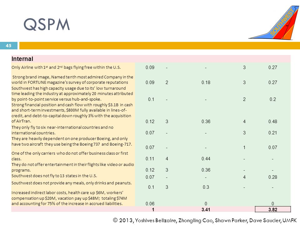 QSPM Internal. Only Airline with 1st and 2nd bags flying free within the U.S. 0.09. - 3. 0.27.