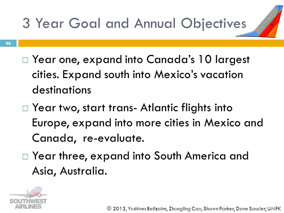 3 Year Goal and Annual Objectives
