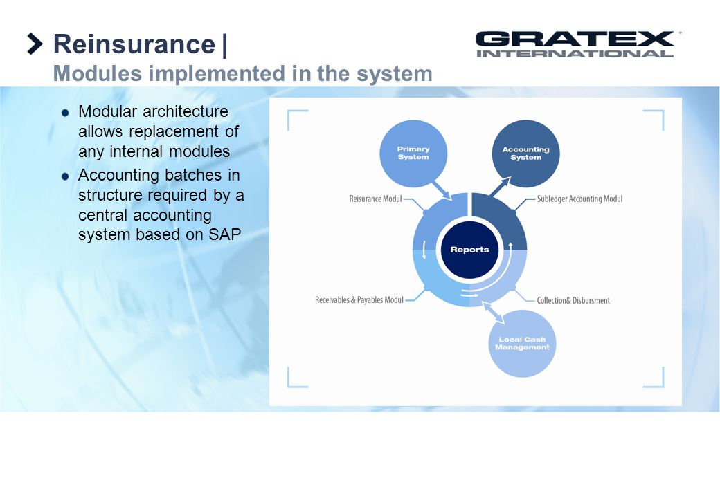Reinsurance   Modules implemented in the system
