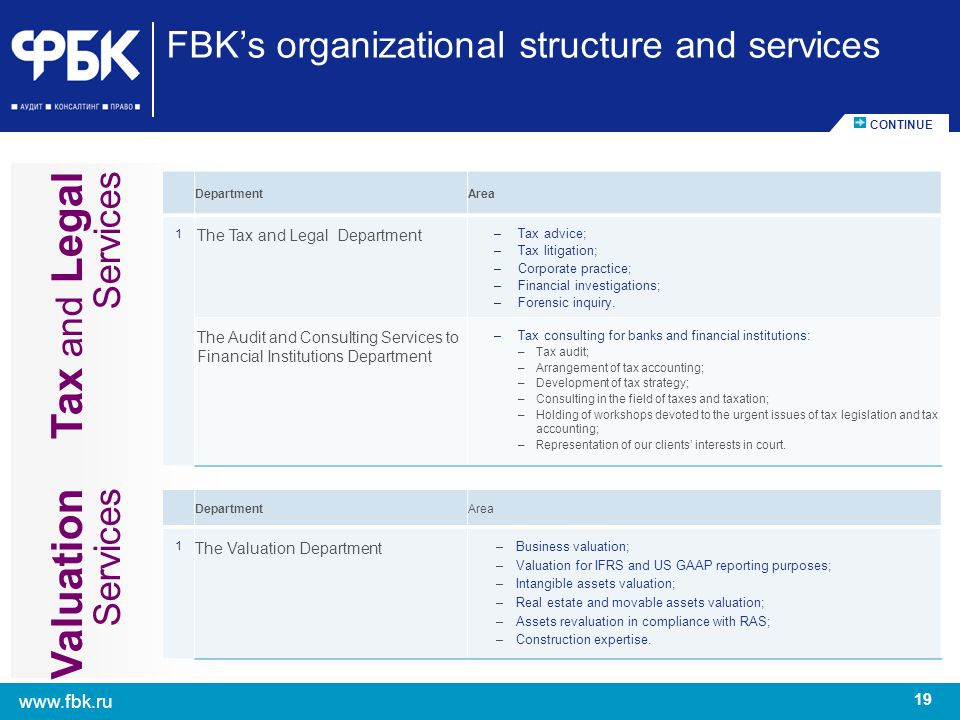 FBK's organizational structure and services