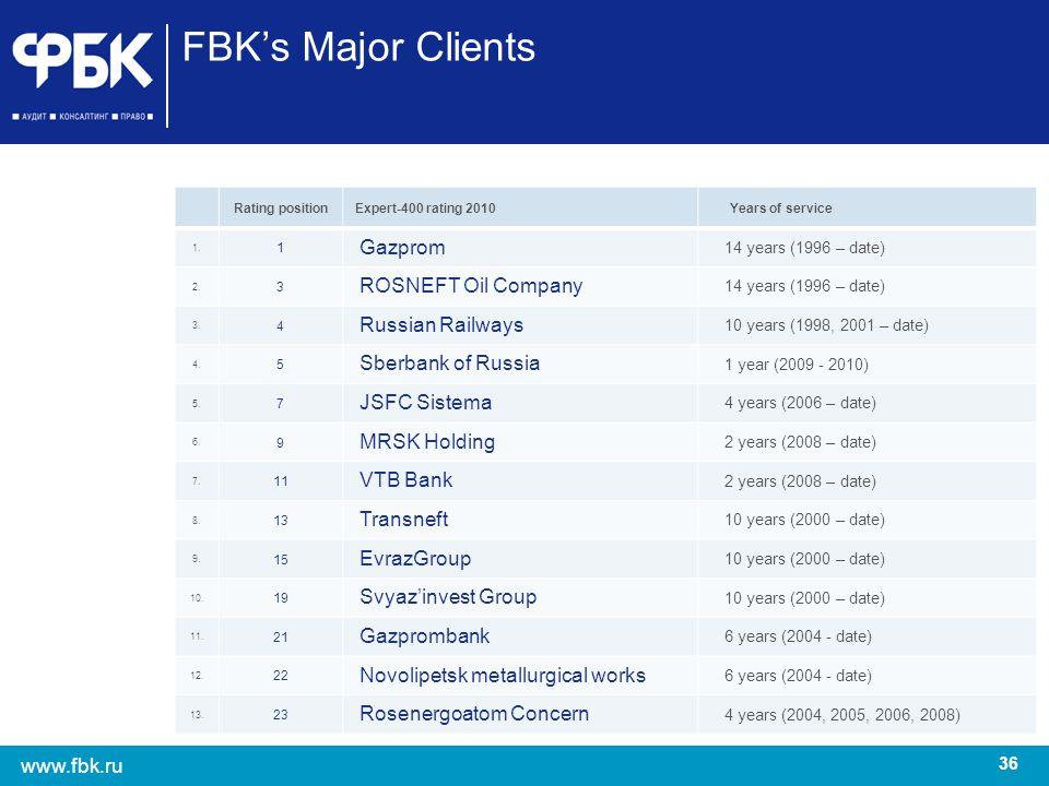 FBK's Major Clients Gazprom ROSNEFT Oil Company Russian Railways