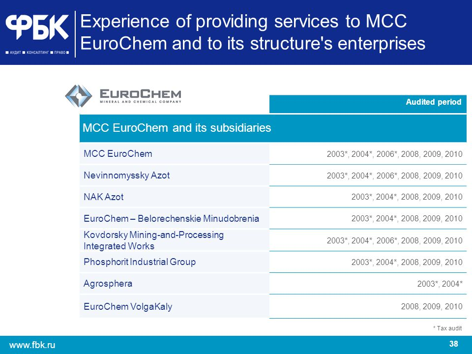 Experience of providing services to MCC EuroChem and to its structure s enterprises