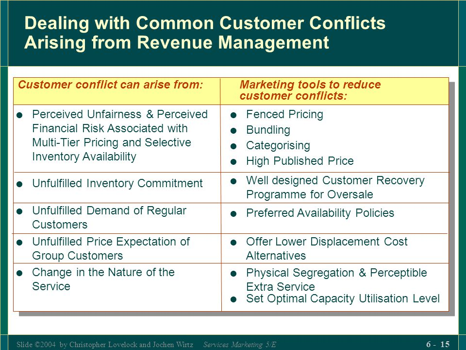 Dealing with Common Customer Conflicts Arising from Revenue Management