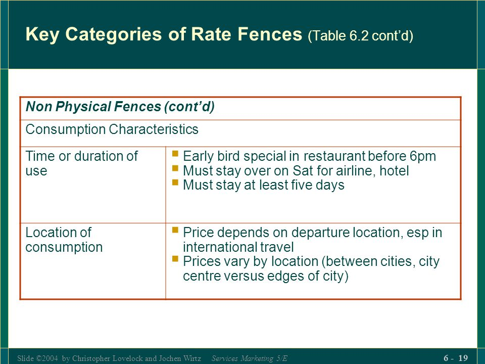 Key Categories of Rate Fences (Table 6.2 cont'd)