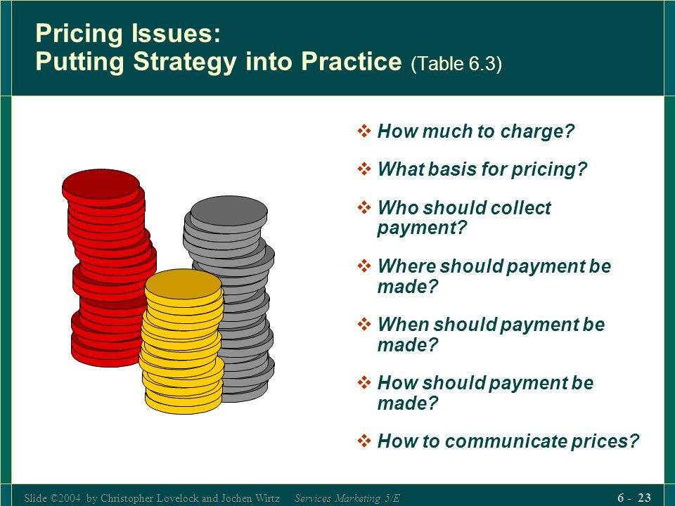Pricing Issues: Putting Strategy into Practice (Table 6.3)