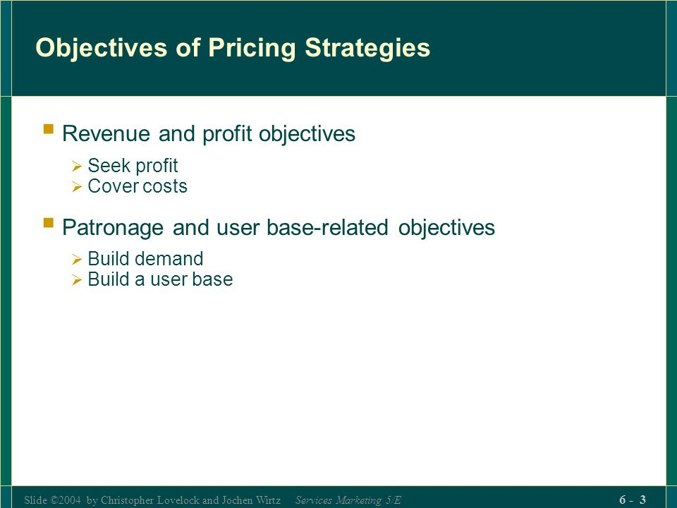 Objectives of Pricing Strategies