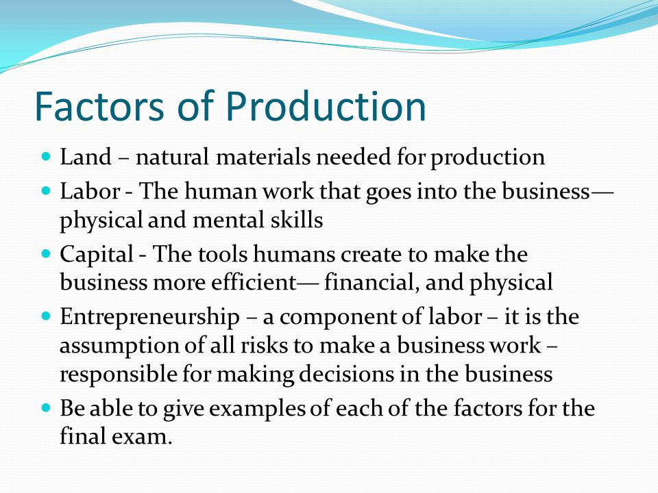 Factors of Production Land – natural materials needed for production