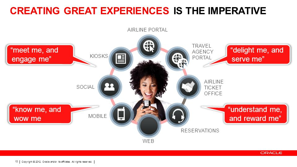 Creating Great experiences is the Imperative