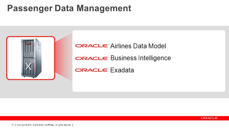 Passenger Data Management