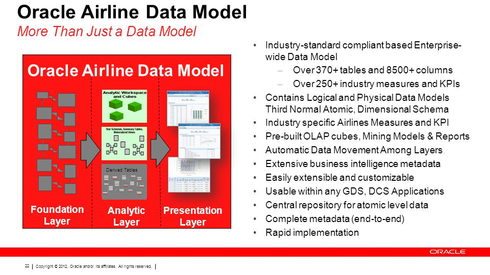 Oracle Airline Data Model