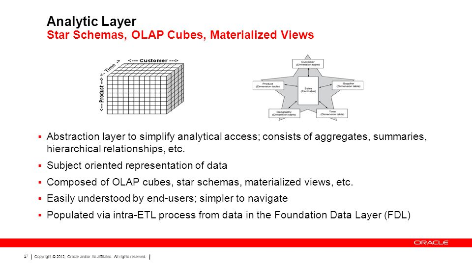 Analytic Layer Star Schemas, OLAP Cubes, Materialized Views