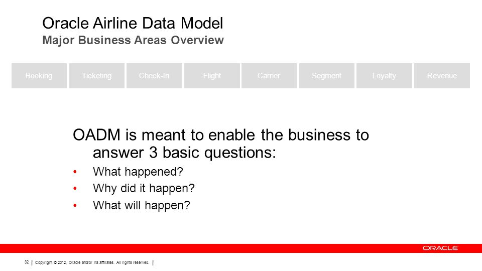 Oracle Airline Data Model Major Business Areas Overview