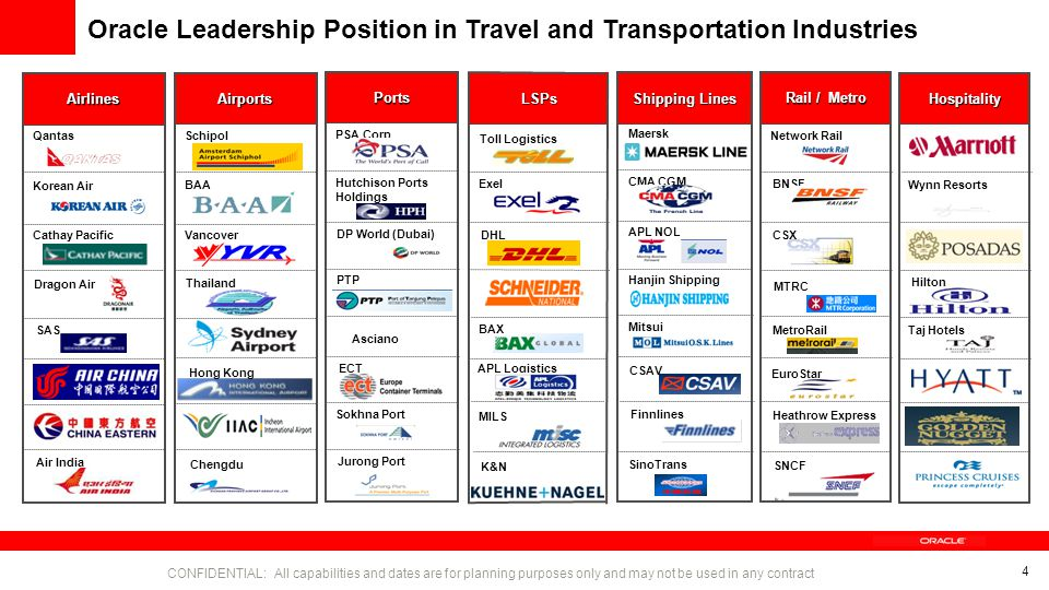 Oracle Leadership Position in Travel and Transportation Industries