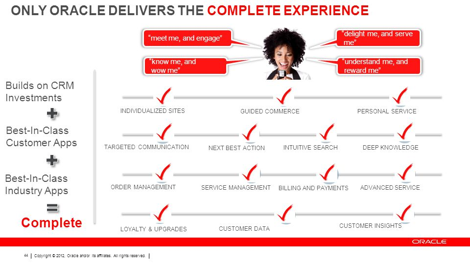 ONLY ORACLE DELIVERS THE COMPLETE EXPERIENCE