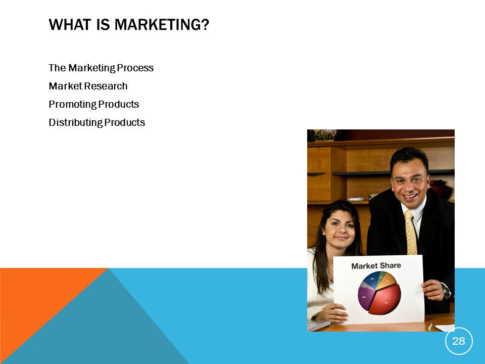 What is Marketing The Marketing Process Market Research Promoting Products Distributing Products