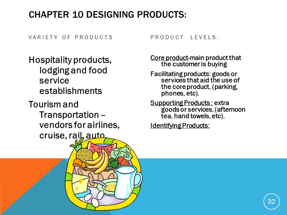 Chapter 10 Designing Products:
