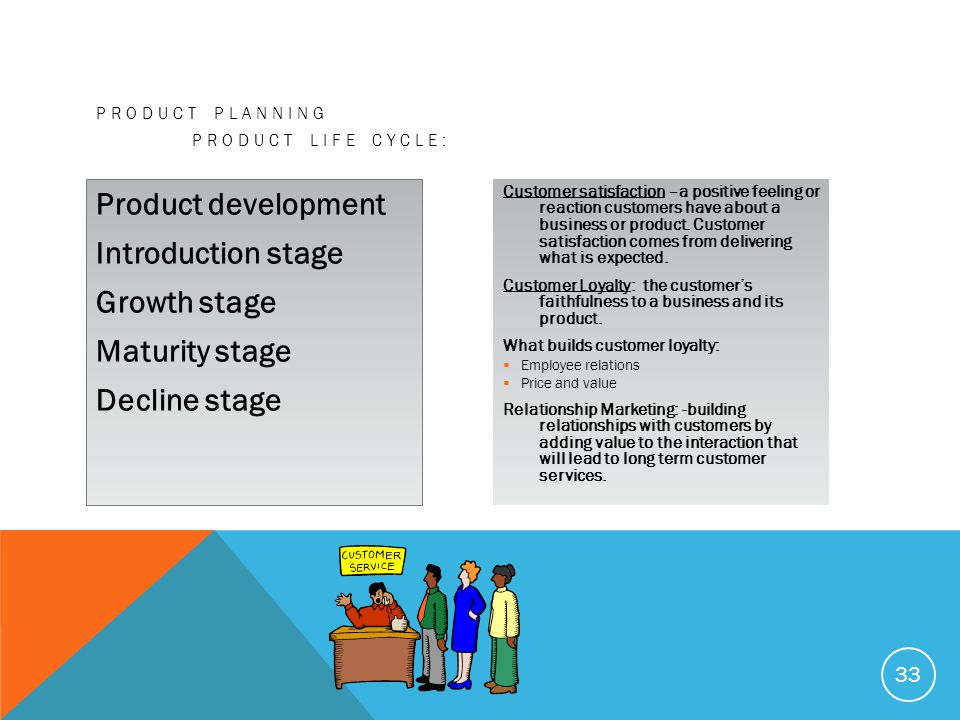 Product Planning Product Life Cycle: Product development Introduction stage Growth stage Maturity stage Decline stage