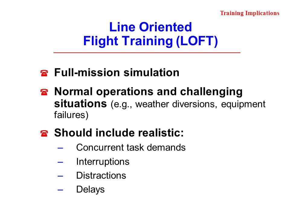 Line Oriented Flight Training (LOFT)