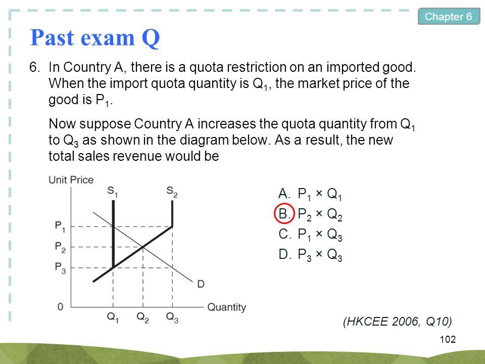 Past exam Q