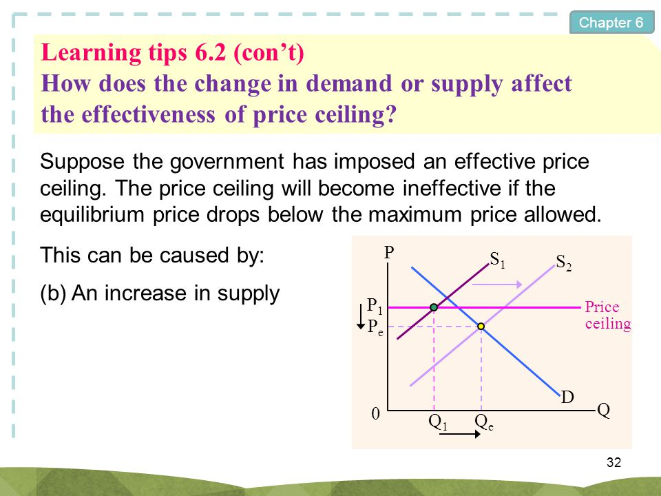 Learning tips 6.2 (con't) How does the change in demand or supply affect the effectiveness of price ceiling