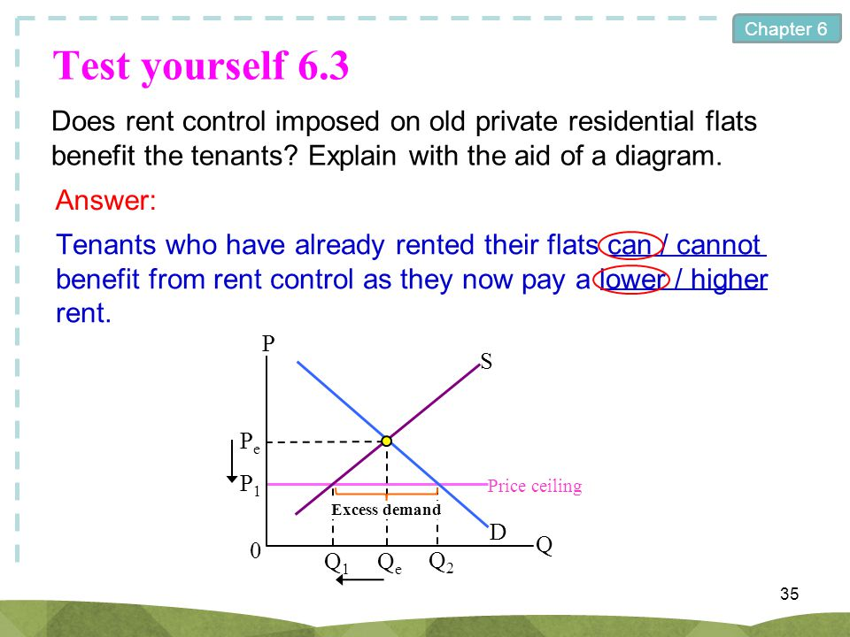 Test yourself 6.3 Does rent control imposed on old private residential flats benefit the tenants Explain with the aid of a diagram.