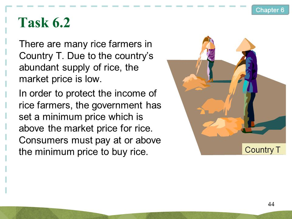 Task 6.2 There are many rice farmers in Country T. Due to the country's abundant supply of rice, the market price is low.