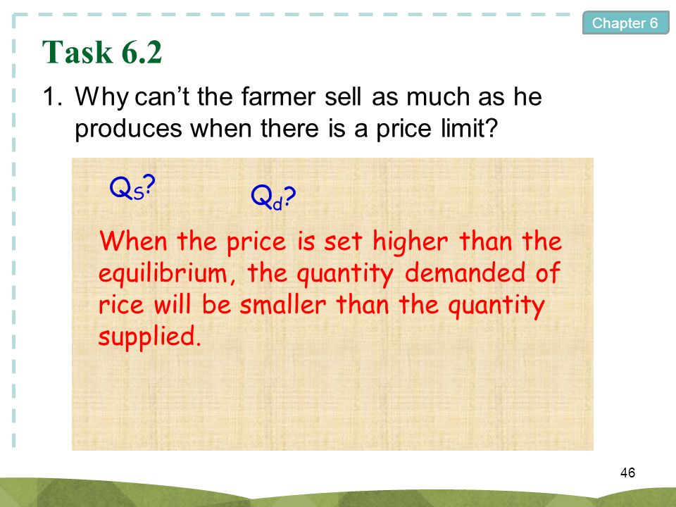 Task 6.2 1. Why can't the farmer sell as much as he produces when there is a price limit QS Qd