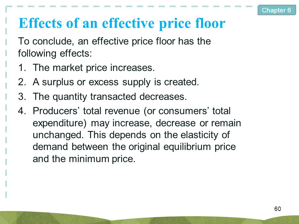 Effects of an effective price floor