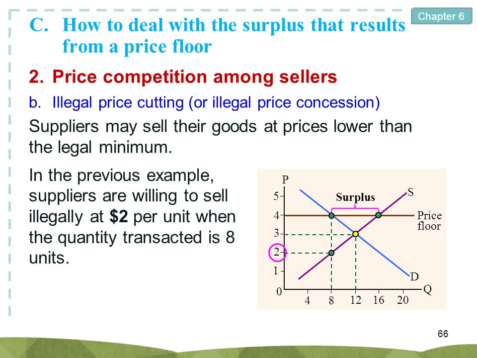 C. How to deal with the surplus that results from a price floor