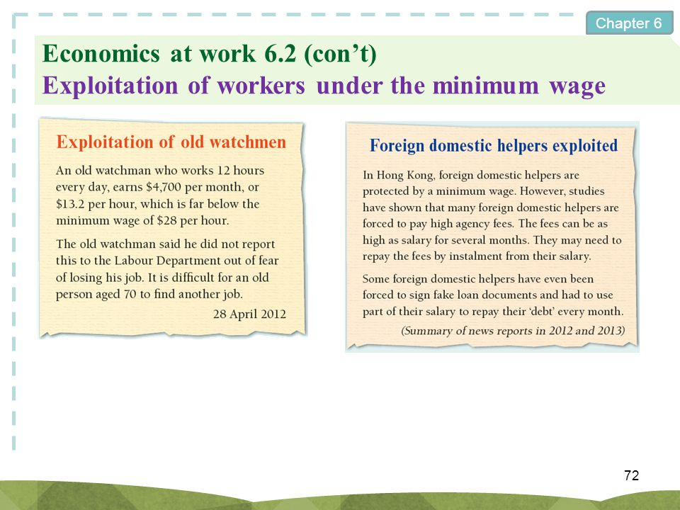 Economics at work 6.2 (con't) Exploitation of workers under the minimum wage