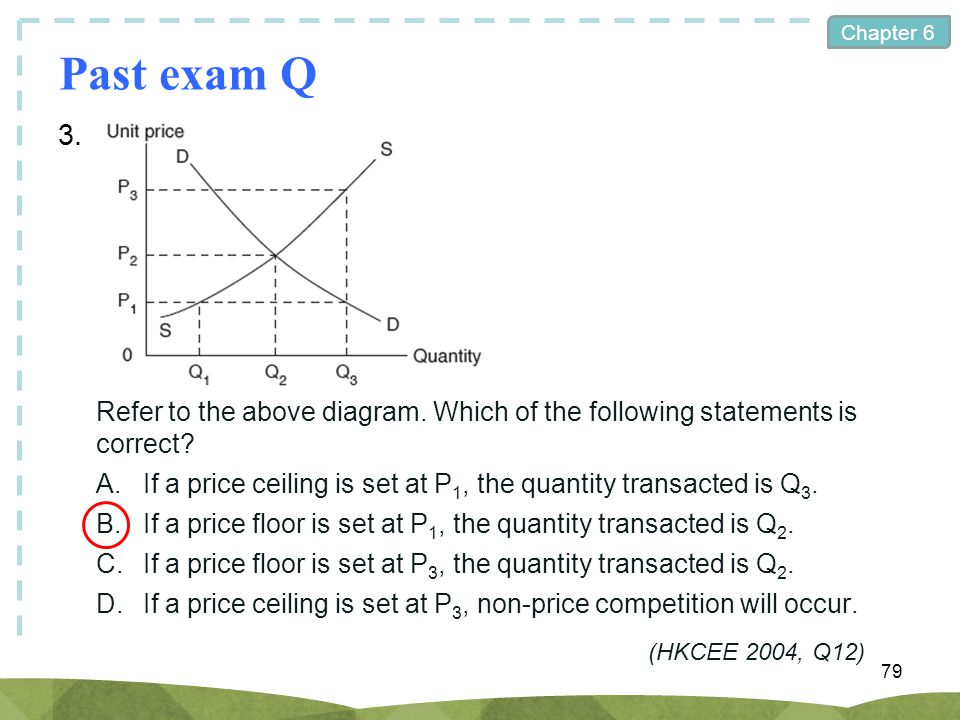 Good Past Exam Q 3. Refer To The Above Diagram. Which Of The Following Statements